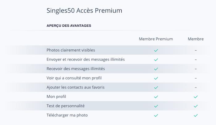 formule premium singles50